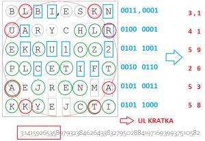 s-yz-tabulka_8x6-ftest